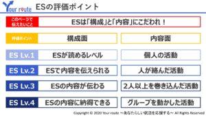 ESの評価ポイント