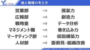 軸と職種の関係(その2)